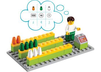 Lego y las matemáticas